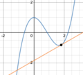 Curve with tangent line.png