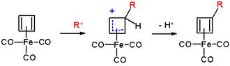 Cyclobutadieneiron tricarbonyl - Cyclobutadieneiron tricarbonyl EAS reactionmechanism
