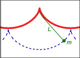 Relationship between mathematics and physics