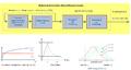 Dibujo Mess und Regelkreis Signalaufbereitung.PNG