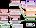 Digital preservation in KarRC RAS ru 2016.png
