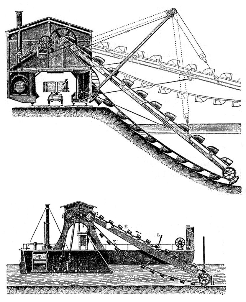 Dredging technique schematic