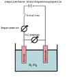 Elektrolyse von Schwefelsäure.png