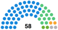 Epping Forest District Council composition .png