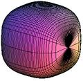 Esfera con norma 3.png