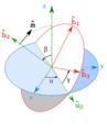 Eulerwinkelzxy.png