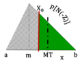 Fig. 7 Triangular conditional probability distribution.png