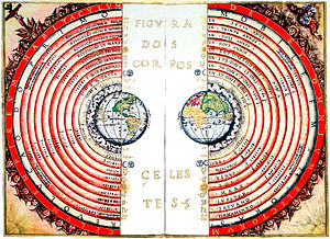 Paradiso (Dante) - The Paradiso assumes the medieval view of the Universe, with the Earth surrounded by concentric spheres containing planets and stars.
