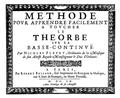 Fleury - Méthode 1660.png