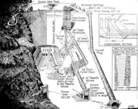 Hoover Dam Diagram.png