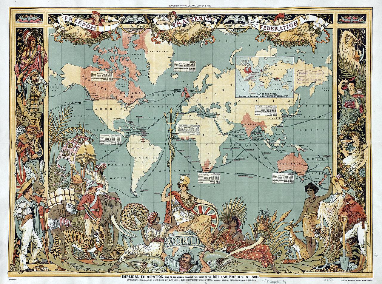 British Imperial System