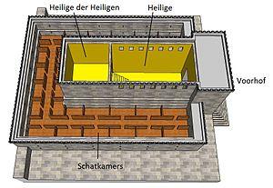 Plattegrond Tempel Van Salomo.Tabernakel Tent Wikipedia
