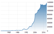 swiss forex reserves