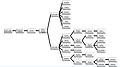 Karlani Afghan Tribes Genealogy.jpg