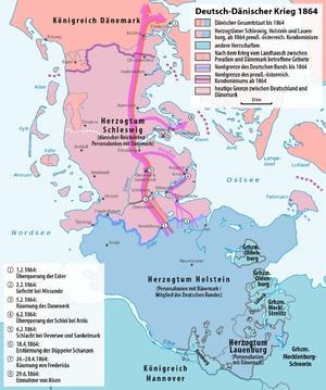 Militärereignisse im Deutsch-Dänischen Krieg