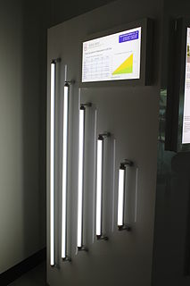 LED tube type of LED lamp used in fluorescent tube luminaires with G5 and G13 bases to replace traditional fluorescent tubes.
