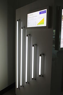 led tube wikipedia. Black Bedroom Furniture Sets. Home Design Ideas