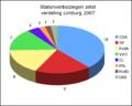 Limburg verkiezingen.png