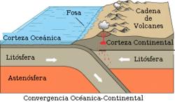 Cordillera De Los Andes Wikiwand