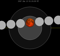 Lunar eclipse chart close-2047Jan12.png