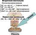 MALDI-Ionization-Scheme.jpg