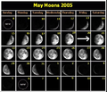 Moon phase calendar 2005.png