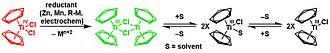 Bis(cyclopentadienyl)titanium(III) chloride - Nugent–RajanBabu reagent synthesis and equilibrium in solution
