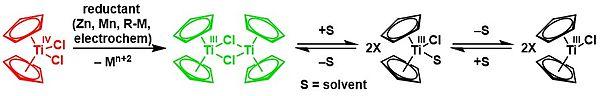 N-RB equilibrium.jpg