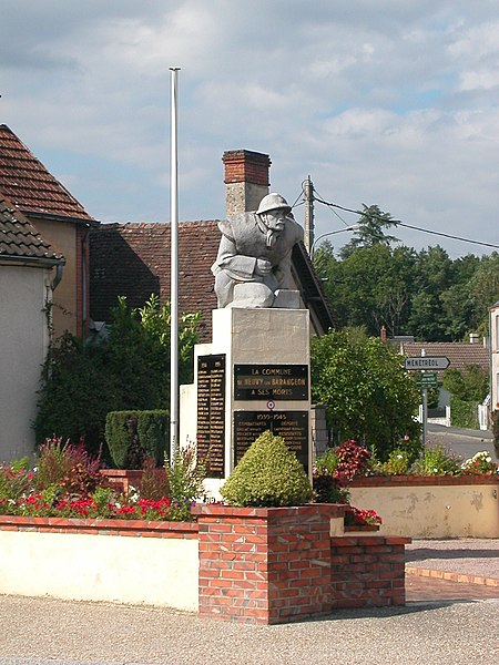 War memorial of Neuvy-sur-Barangeon