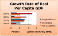 Newest one growth rate.png