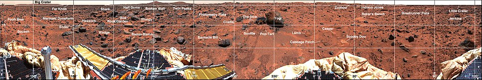 Annotated panorama of rocks near the Sojourner rover (December 5, 1997)