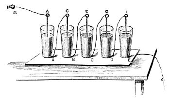 PSM V09 D356 Wired series of leyden jars.jpg