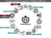 Pensa-Wikipedia e scuola italiana con Wikisource.008.jpg
