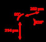 Schema di struttura di PCl5 gassoso
