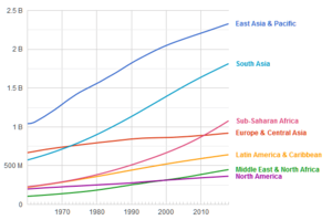 Asian Population In The World 85