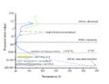 Profilo delle temperature nella Troposfera di Urano.PNG