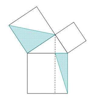 File:PythagoreEuclide.ogv