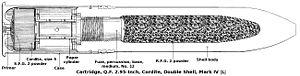 QF 2.95-inch Mountain Gun - Image: QF2.95inch Mk IV Double Shell