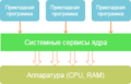 RTOS Architecture 1.png