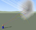 RainbowFormation LandscapeScheme.png