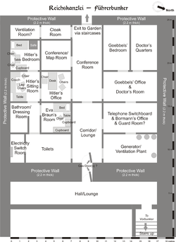 Schematic diagram of the Führerbunker