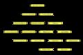 Relación binaria subtipos.png