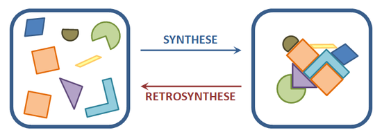 analyse synthesise Academic integrity program synthesising  page 2 of 3 how to synthesise: a step-by-step approach (6 steps) this is a step-by-step guide to synthesising materials from a number of different sources.