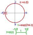 Revêtement-d'un-cercle.jpg