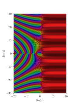 Riemann zeta function Analytic function