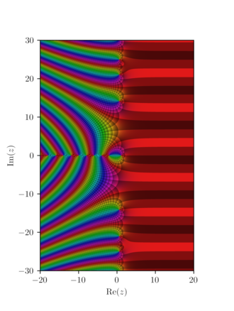 Riemann zeta function - Image: Riemann Zeta Func