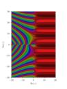 Riemann-Zeta-Func.png