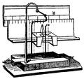 Slider of Kelvin Ampere Balance.png