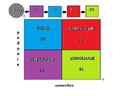 Slika 1. Situacijski model vodenja (Hersey in Blanchard)..png