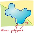 Sliver-polygons.jpg